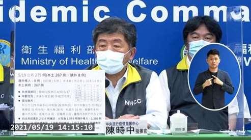 快讯/ 今日本土案例267人,万华活动87例、全国施行三级疫情警戒